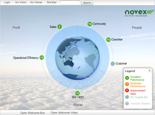 SEE-It Sustainability Dashboard example image 1